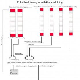 Elektrische Anschlüsse und Kontakte Stromversorgung von der Wandsteckdose zum Regler TYP 3